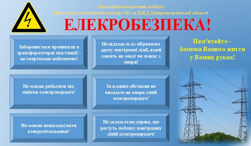 Електробезпека